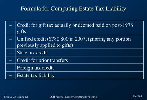 Tax Credit Formula Ppt Chapter 22 Federal Estate Tax Federal Gift Tax And Generation Skipping Transfer Tax