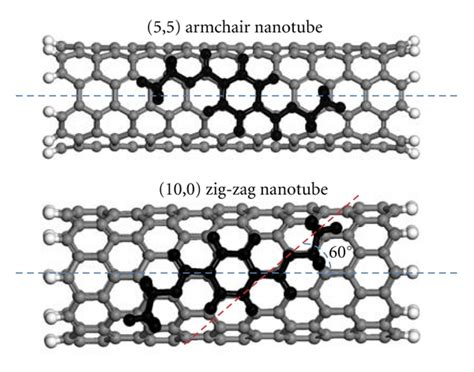 armchair nanotube nucleation mechanisms of aromatic polyesters pet pbt