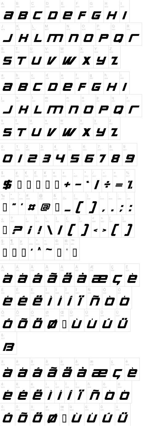 dafont supreme font supreme schriftart dafont com
