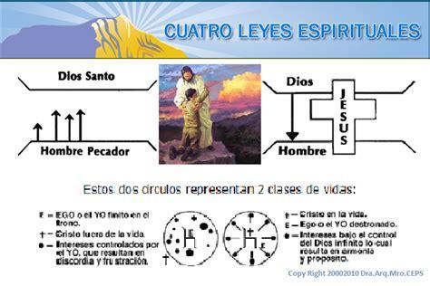imagenes 4 leyes espirituales misi 243 n evangelistica ciudad de luz las margaritas