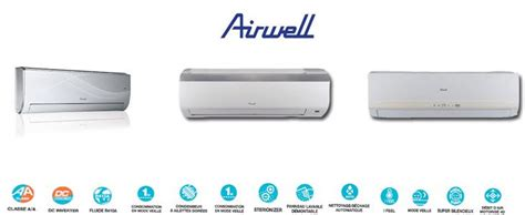 Prix Clim Reversible 161 by Climatisations R 233 Versibles Inverter Airwell Climboutique