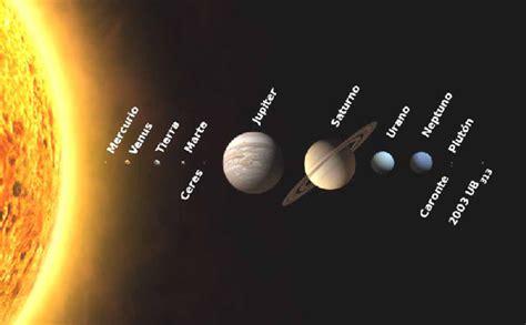 cual es el planeta mas lejano al sol el gran cielo los planetas y sus sat 201 lites