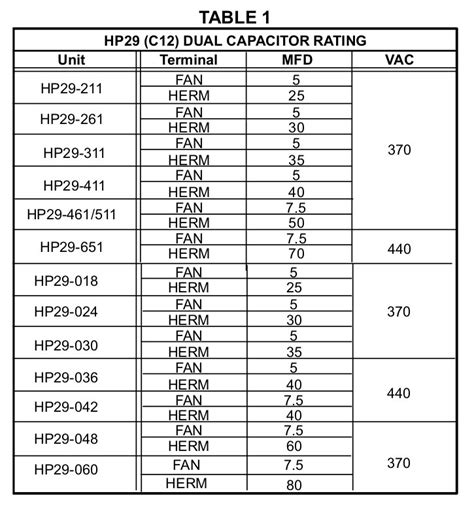 capacitor sizing guide capacitor chart pdf images