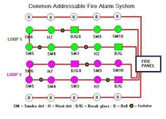 rangkaian instalasi alarm patigeni