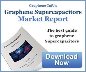 supercapacitors news graphene supercapacitors introduction and news graphene info