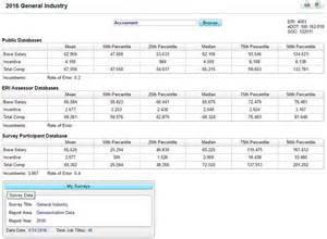 salary survey reports eri economic research institute