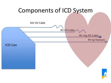 high voltage components icd system high voltage component failure presented to fda