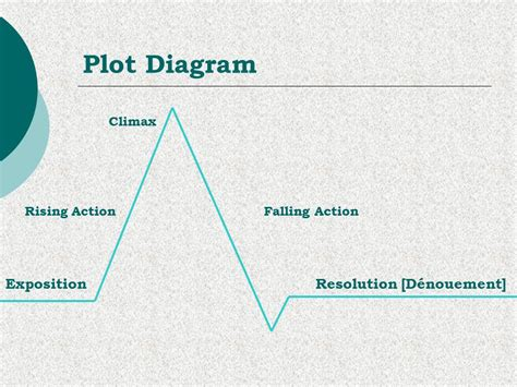 resolution plot diagram elements of fiction reading notes 8th grade ppt