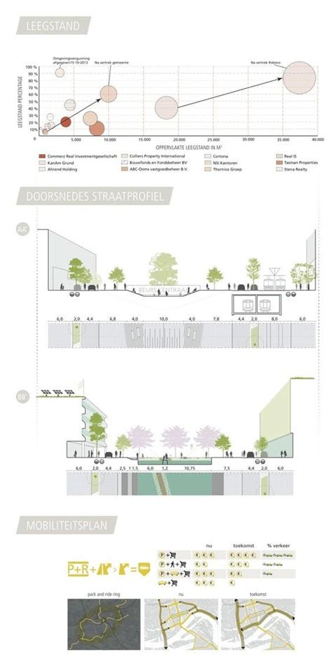 214 best images about landscape architecture diagram on landscape architecture design landscape architecture and