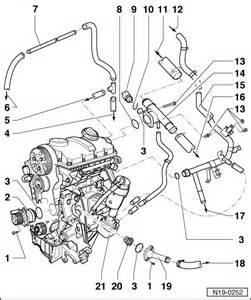volkswagen workshop manuals gt golf mk4 gt power unit gt 4 cylinder diesel engine with unit