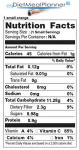 oranges 1 small orange detailed nutrition facts