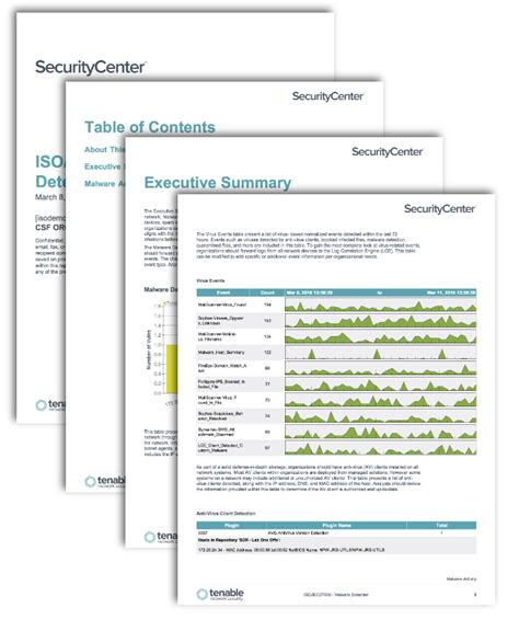 iso iec27000 malware detection sc report template