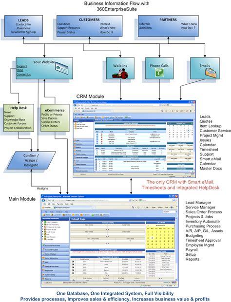 flow diagram software open source flow diagram software open source images how to guide