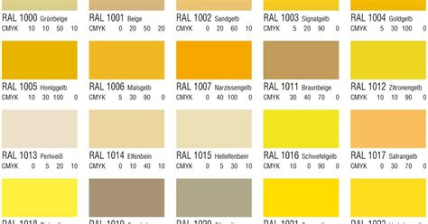 Galerry ral 1013 color