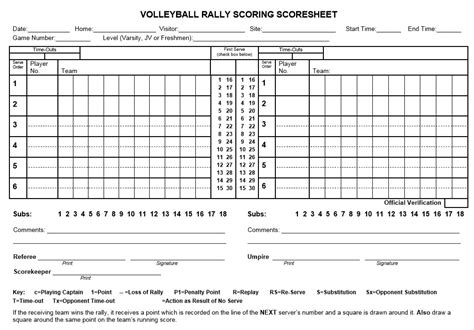 free printable volleyball score sheets 8 free sle volleyball score sheet templates printable