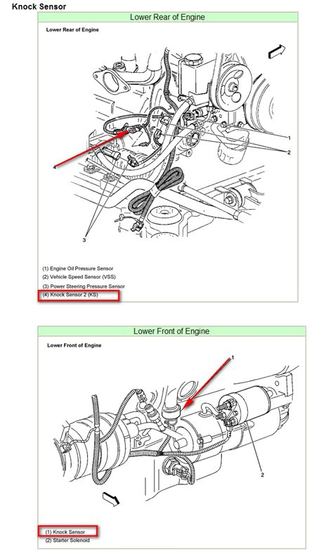 2004 buick lesabre dashboard problem autos post