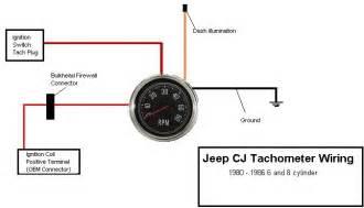 jeep cj tach wiring