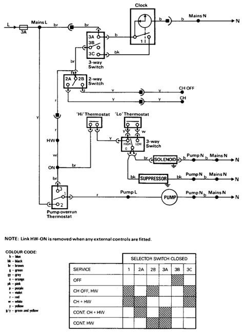 apollo 65 wiring diagram 24 wiring diagram images