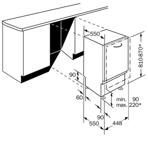 standard kitchen appliance dimensions blog container city