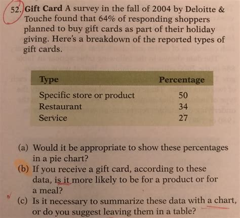 Shoppers Gift Card To Buy Gift Card - solved gift card a survey in the fall of 2004 by deloitte chegg com