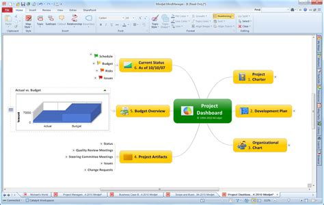 mindmanager templates free update managing projects with mindmanager just got easier