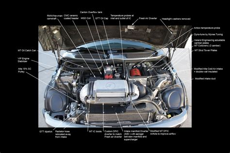 2006 Mini Cooper S Engine Diagram Wiring Library