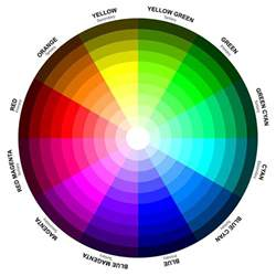 Blue Mood Meaning understand the 7 chakra colors and what they mean