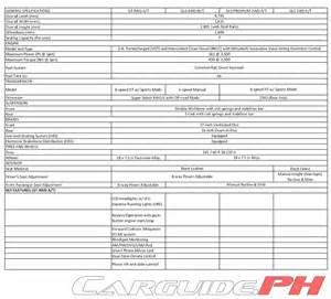 Mitsubishi Specs Phl Market 2016 Mitsubishi Montero Sport Specs Leaked