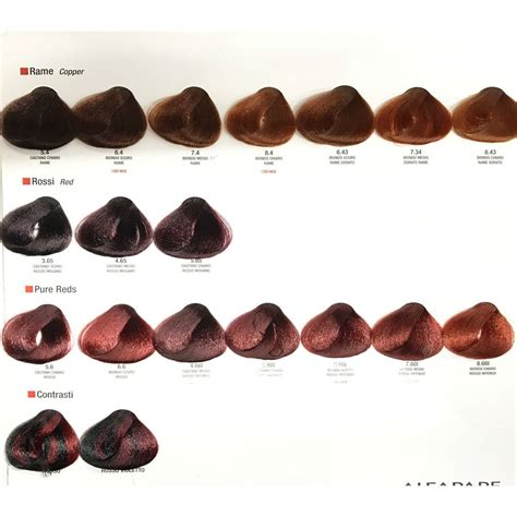 alfaparf color alfaparf evolution of color permanent hair color