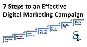 top 20 digital marketing questions and answers guide