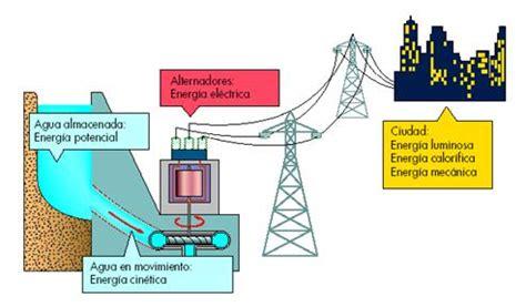preguntas importantes del petroleo energia quimica jair08 s blog