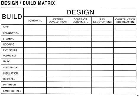 planning to build a house design build matrix for managing your home building or
