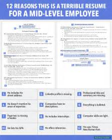 Resume Writing Business Insider Terrible Resume For A Mid Level Employee Business Insider