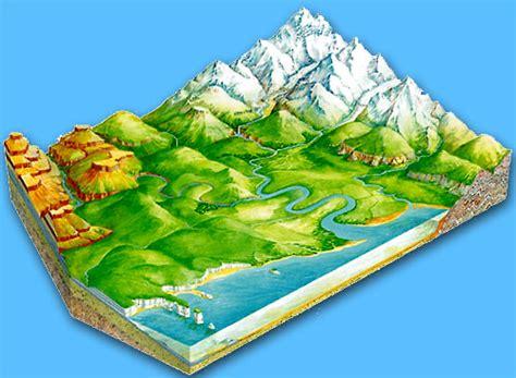landform map sle maps