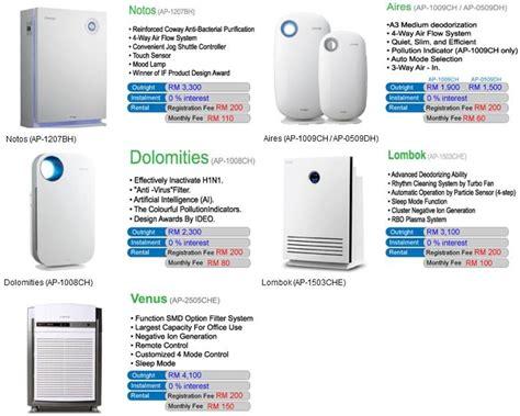 Harga Filter Udara Ruangan coway malaysia price gt air purifier