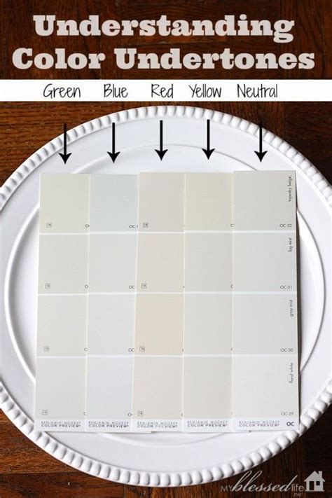 understanding color undertones compare paint sles to white it is the easiest way to