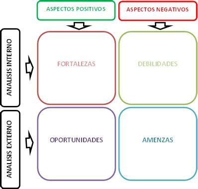 analisis imagenes figurativas realistas planeacion estrategica pymes business technologies