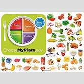 Amazon.com: Myplate Nutrition Felt Figures for Flannel Boards ...
