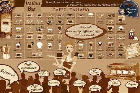 diversi tipi di i diversi tipi di caff 232 tipologie di caff 232