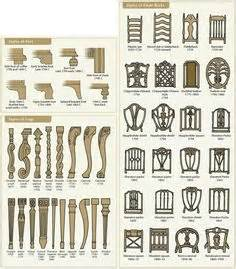 furniture styles 1000 images about furniture styles on pinterest queen anne furniture furniture and charts