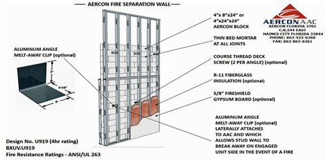 Code Section 263 by Aercon Aac Autoclaved Aerated Concrete