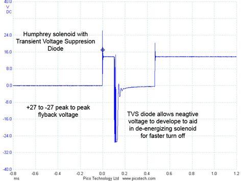 transistor k4107 transistor mosfet k4107 28 images k4107 datasheet vdss 500v n ch mosfet transistor toshiba
