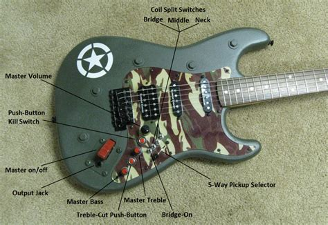 Army Premium Magic Bass in praise of looking basses page 18 talkbass