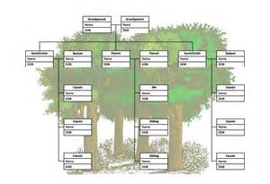 Family Tree With Cousins Template by Blank Family Tree Template 31 Free Word Pdf Documents
