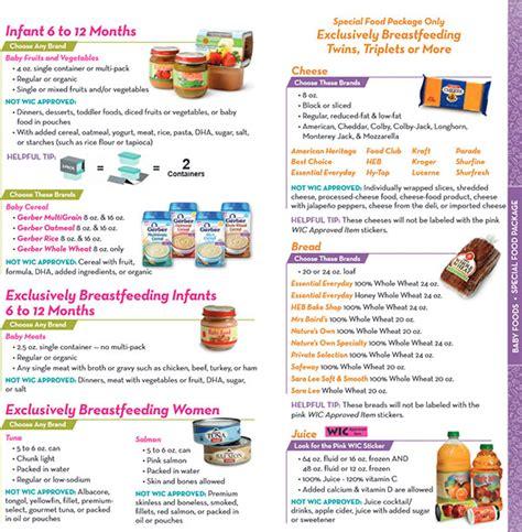 ohio wic food list recipes food