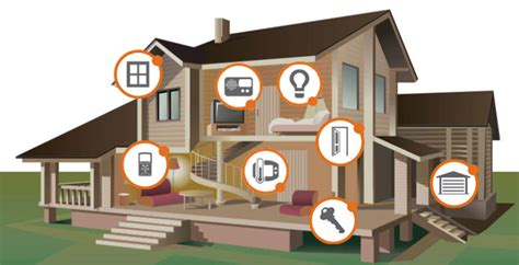 hi tech home home automation