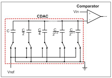 adc capacitor size why is it so challenging to design a voltage reference circuit for an adc precision hub