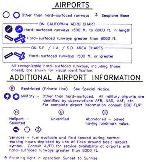 sectional chart symbols vfr sectional chart symbols