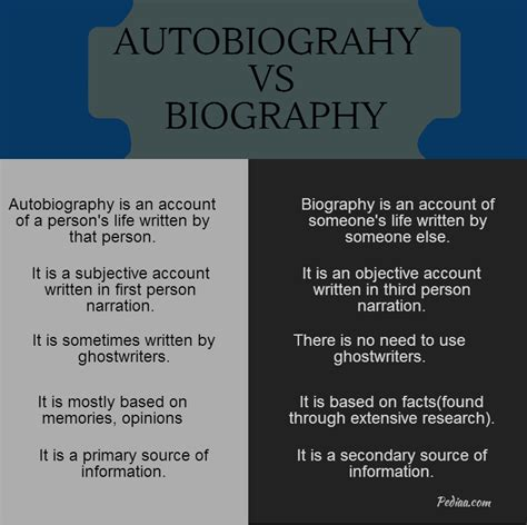 is biography and autobiography difference between autobiography and biography