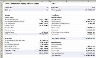 Simple Balance Sheet Template Excel by Excel Balance Sheet Template